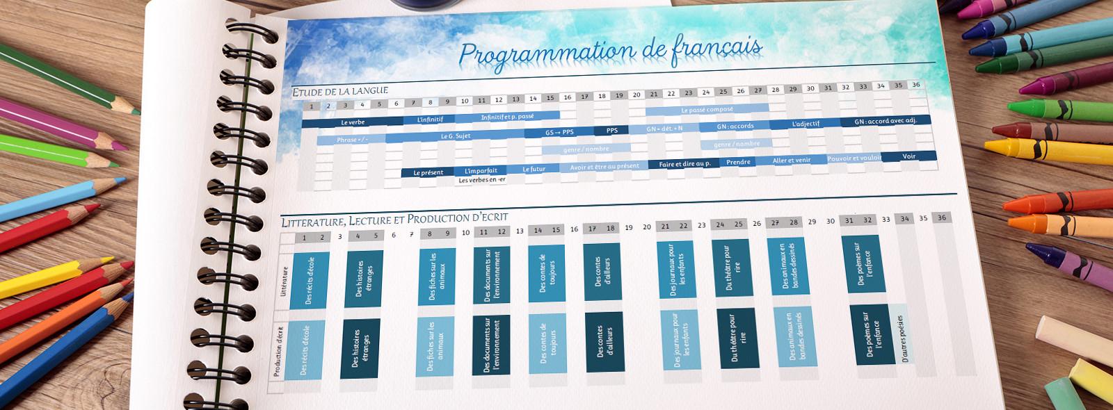Mes Programmations De Ce2 En 2016 2017 La Taniere De Kyban