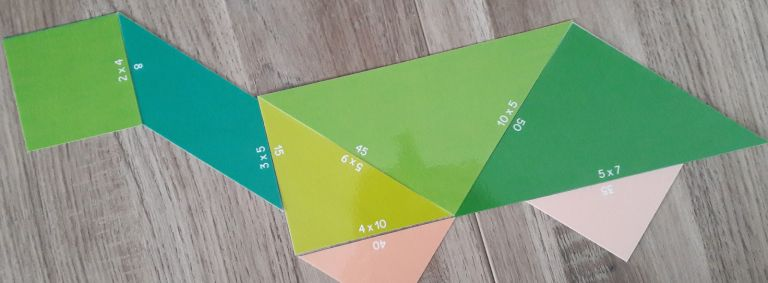 Tangram des multiplications