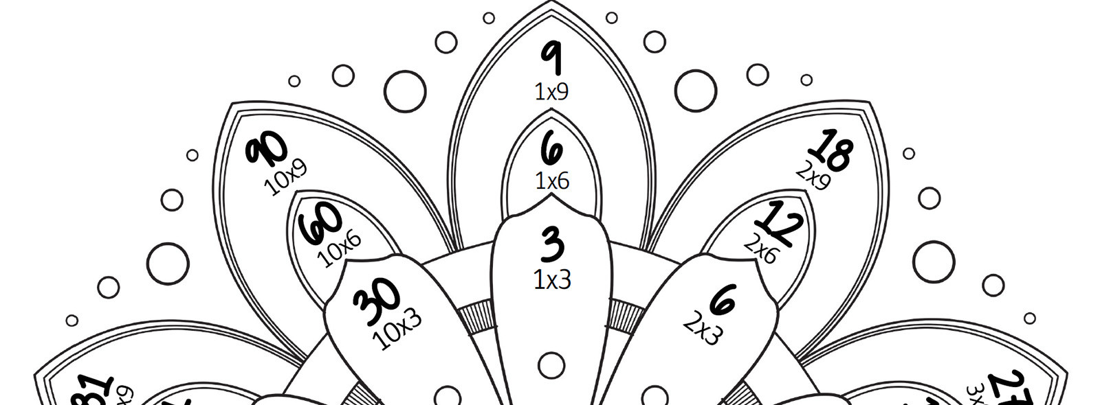 Mandala des tables de multiplication par 2, 4 et 8 - Facebook